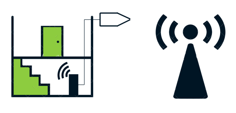 Mobile Signal Booster for basement